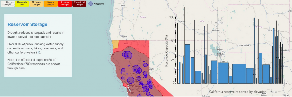 Sample screen from the California Drought Visualization website
