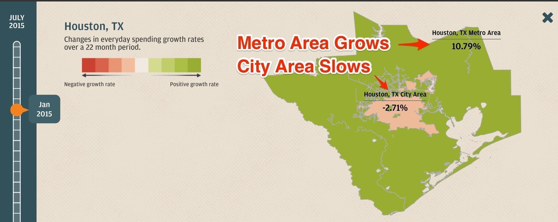 Houston Economy Spending Growth, January 2015